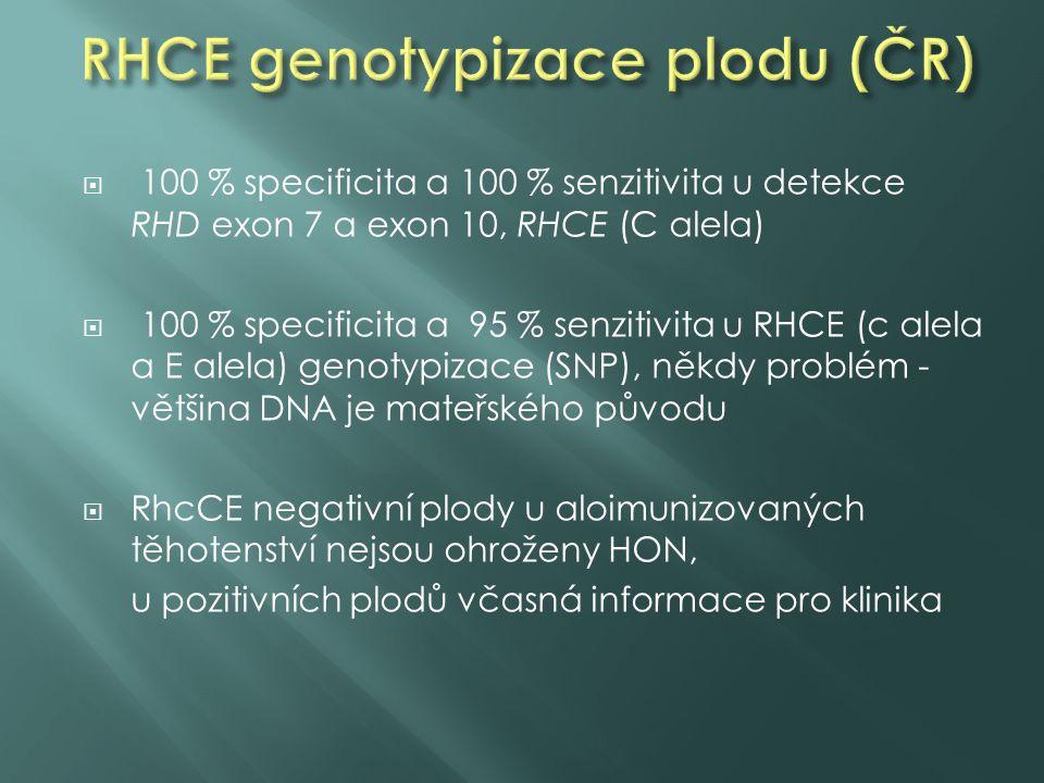  Pacientka RhE negativní (ee fenotyp)  Týden gravidity 20+6  Anti-E protilátky, titr 1:16+ RHE: 6/6+ GLO: izolace je OK Plod je RhE pozitivní, nutné dále pravidelně sledovat Ohrožení fetální erytroblastózou a HON GLO RHE
