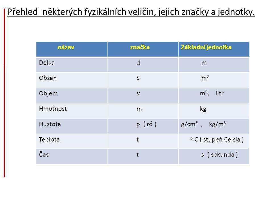 Měření = porovnání fyzikální veličiny s dohodnutou jednotkou.