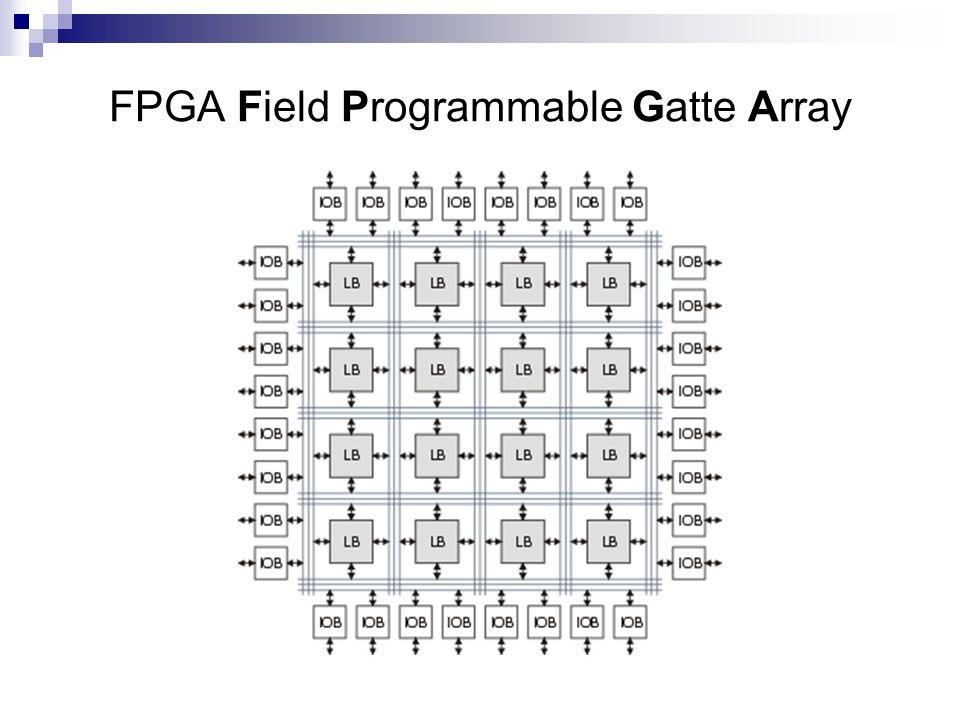FPGA Xilinx