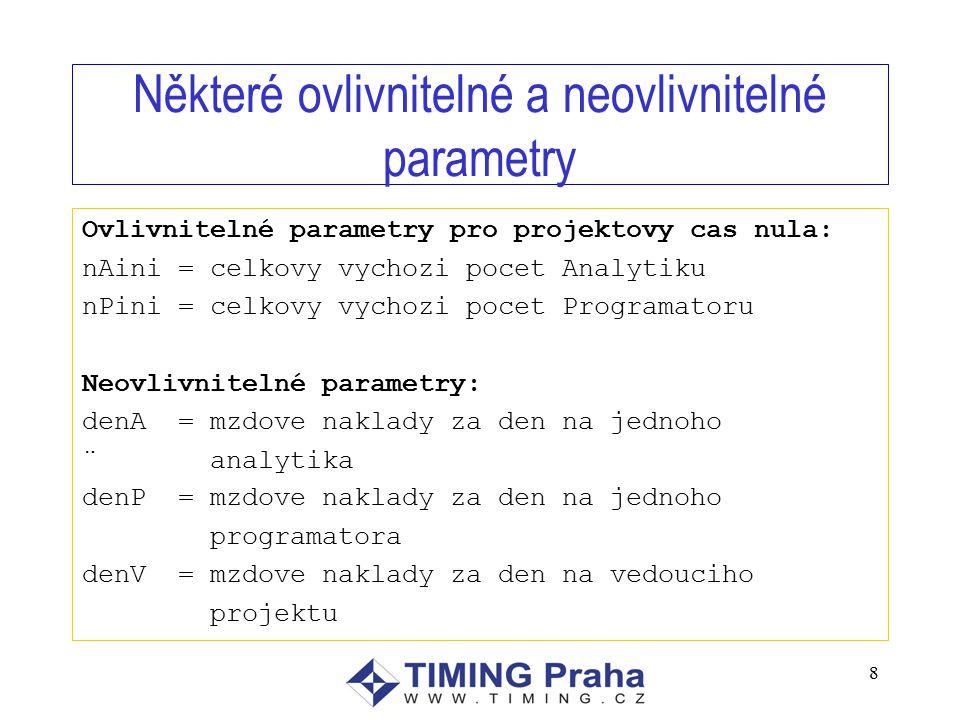 9 Některé dynamicky počítané parametry I lideA = pocet analytiku obsazenych danym projektem v dany den nAref = aktualne dostupny pocet Analytiku, který muze zaviset na dynamice ziveho portfolia projektu lideP = pocet programatoru obsazenych timto projektem v dany den nPref = aktualne dostupny pocet Programatoru, který muze zaviset na dynamice ziveho portfolia projektu