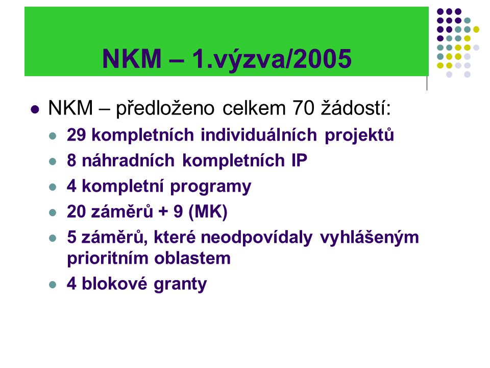NKM – 1.výzva/2005 hodnocení Pracovníci NKM SBP Consult, s r.o.