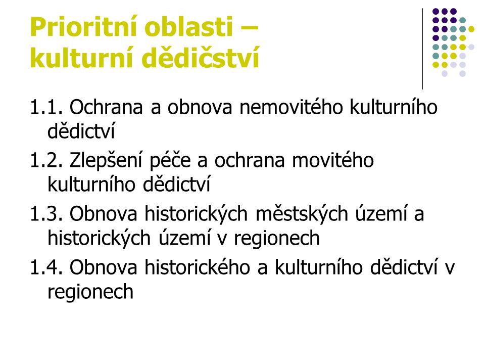 Ostatní prioritní oblasti 2.Ochrana životního prostředí 3.Rozvoj lidských zdrojů 4.