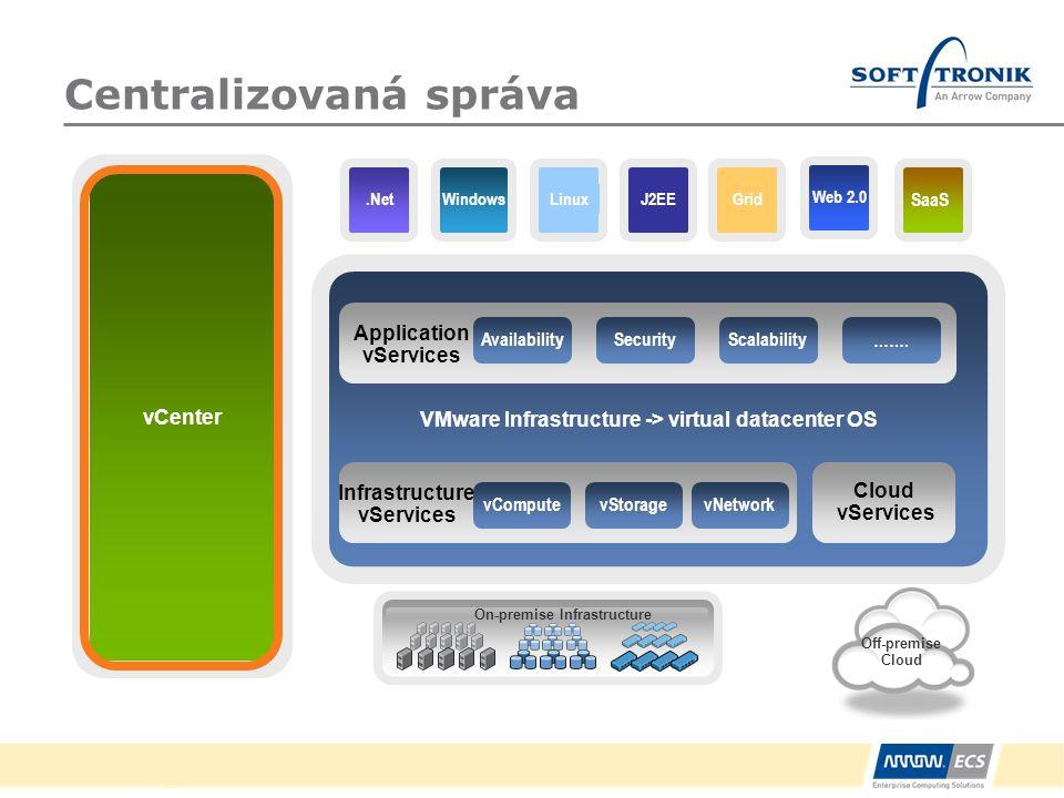 Vysoká dostupnost VC Přístup na vysoce dostupnou konfigurační infrastrukturu Zjednodušený přenos konfigurace na nová ESX Servery Struktura a konfigurační data jsou dostupná globálně v LDAP databázi Standardní VI Client umožňuje přístup na celé datové centrum Role a licence jsou replikovány mezi všemi VC Servery VI Client umožňuje operace n a spojených VC Serverech Replikace struktury a konfiguračních dat ESXi VirtualCenter Server VirtualCenter Server VirtualCenter Server Infrastructure Management
