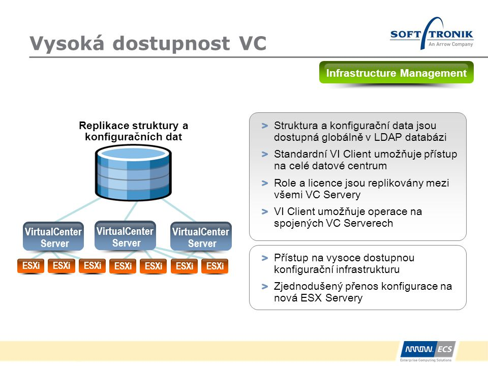 Vysoká dostupnost lokality vCenter Site Recovery Manager Protected Site Recovery Site VirtualCenter Site Recovery Manager VirtualCenter Site Recovery Manager Datastore Groups Array Replication Datastore Groups X Protected VMs powered on become unavailable online in Protected Site offline Site A Site B Recovery Site Protected Site Supports bi- directional site protection