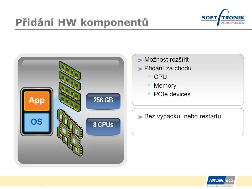 VMware Fault Tolerance App OS App OS App OS XX App OS App OS App OS App OS X Nulový výpadek, žádná ztráta dat Žádné složité konfigurace vázané na speciální hardware Jednotný mechanizmus pro všechny aplikace a operační systémy Jeden identický VMs běží v rámci lockstep na dvou rozdílných serverech Nulový výpadek při havárii HW serveru Plná integrace s VMware HA/DRS VMware ESX FT HA