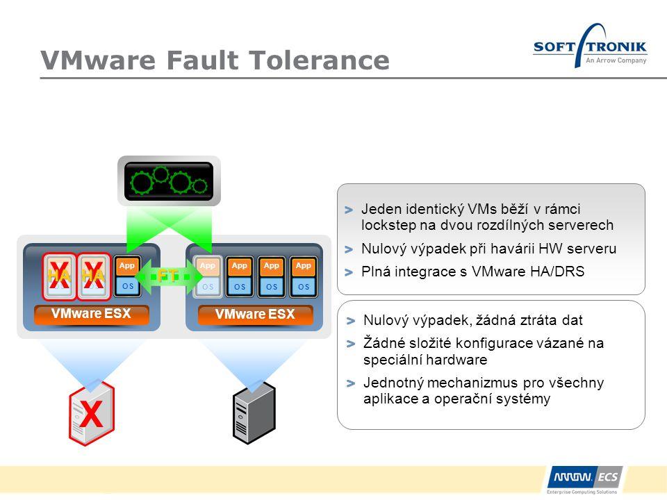 Infrastrukturní vServices Off-premise Cloud vCenter On-premise Infrastructure SaaS LinuxGridWindowsJ2EE.Net VMware Infrastructure -> virtual datacenter OS Application vServices Scalability Infrastructure vServices SecurityAvailability vNetworkvStoragevCompute Cloud vServices …….