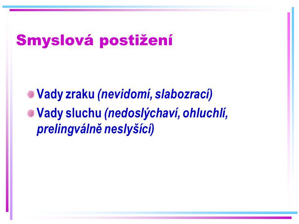 Osoby se zrakovým postižením Fond knihovny Služby knihovny Chování personálu (absolutní soustředění na klienta)