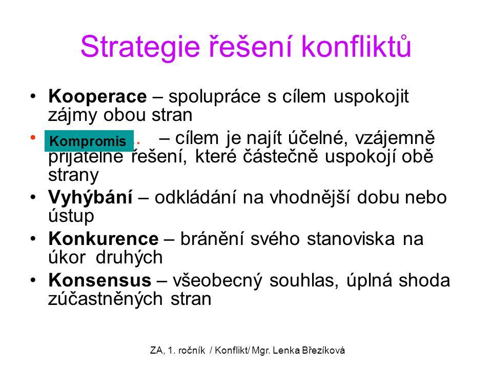 Funkční konflikt Pozitivní konflikt – přináší užitek Komunikujeme a snažíme se porozumět stanovisku druhého Přináší........................