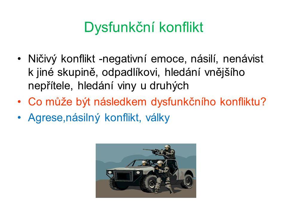 ZA, 1.ročník / Konflikt/ Mgr.