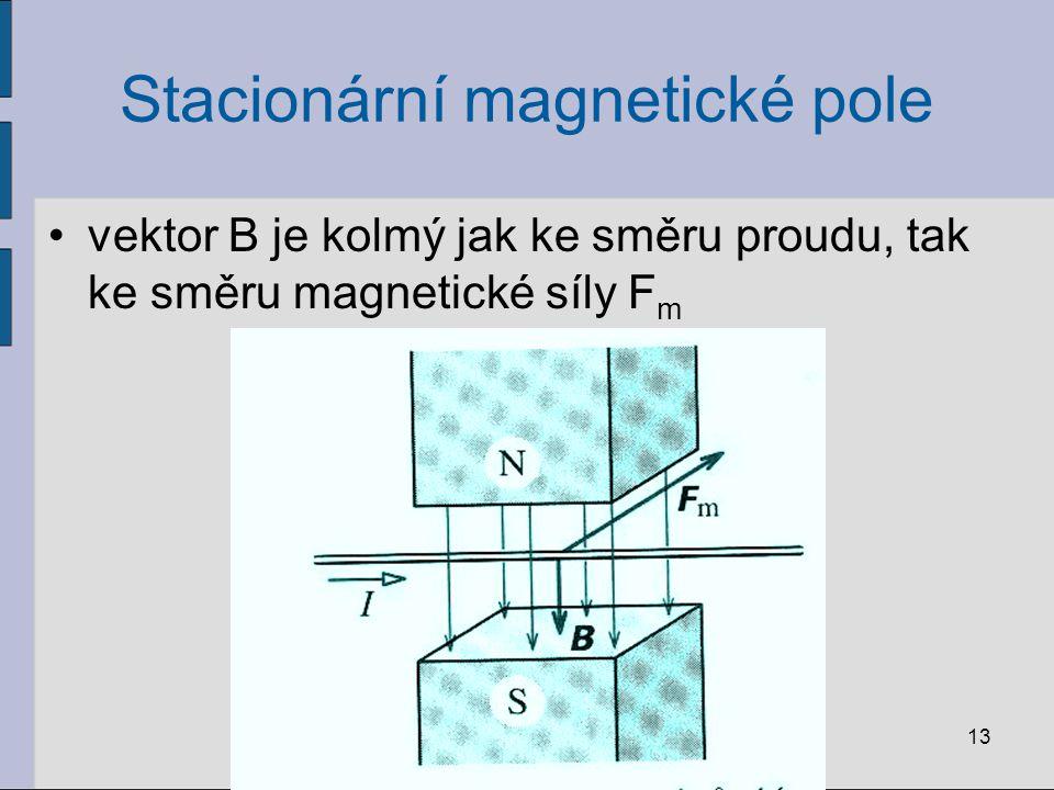 Stacionární magnetické pole Flemingovo pravidlo levé ruky: Položíme-li otevřenou levou ruku k přímému vodiči tak, aby prsty ukazovaly směr proudu a indukční čáry vstupovaly do dlaně, ukazuje odtažený palec směr síly, kterou působí magnetické pole na vodič s proudem.