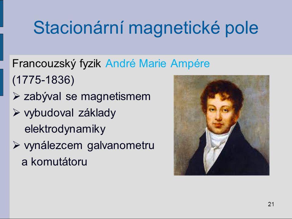 Stacionární magnetické pole Magnetická síla při vzájemném působení rovnoběžných vodičů s proudem.