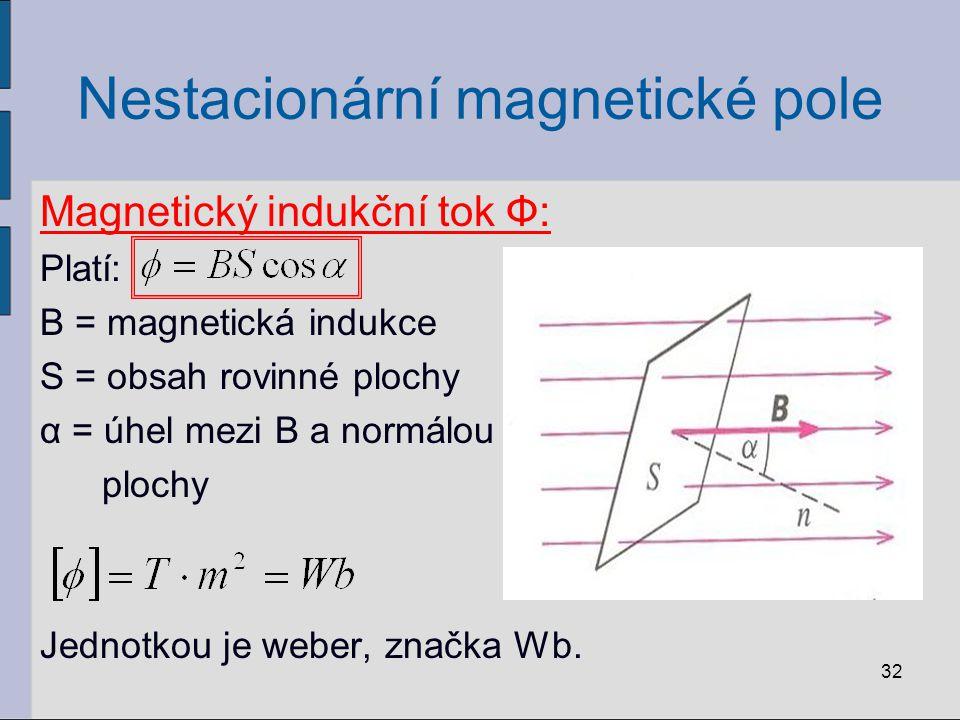 Nestacionární magnetické pole Faradayův zákon elektromagnetické indukce: Jestliže magnetický indukční tok plochou ohraničenou vodičem se za dobu Δt změní o ΔФ, indukuje se ve vodiči elektromotorické napětí.
