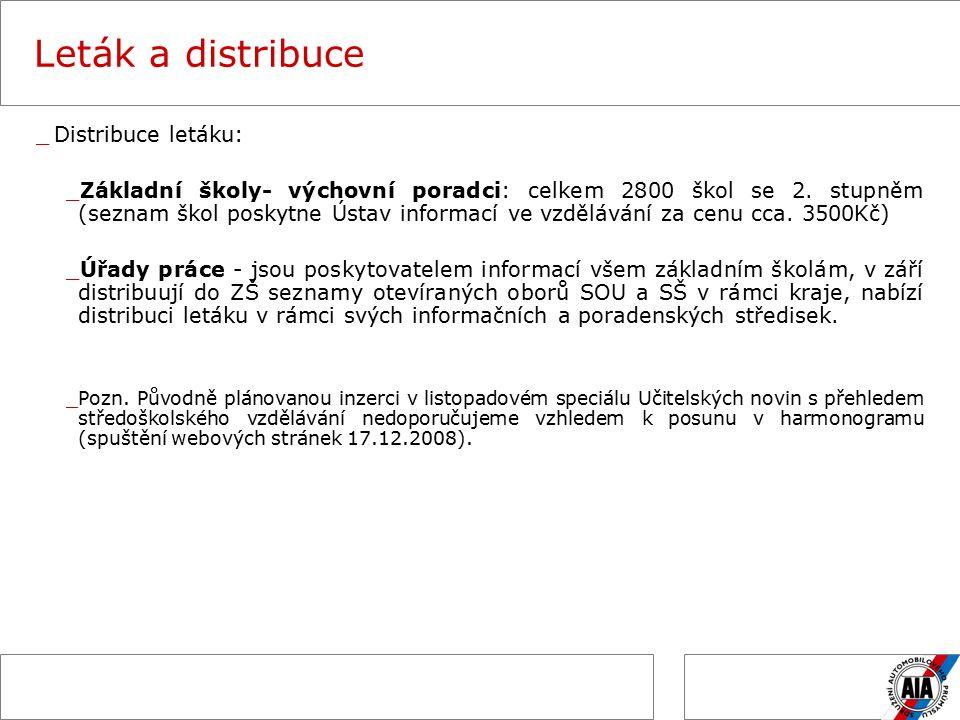 Rozpočet celkově _Www portál424.290.- CZK _PR kampaň425.200.- CZK _Leták varianta I včetně distribuce240.100.- CZK _Leták varianta II včetně distribuce250.400.- CZK _Agenturní provize100.000.- CZK CELKEM(pro součet se počítá se varianta letáku II)1.200.000.-CZK _Všechny ceny jsou bez DPH.