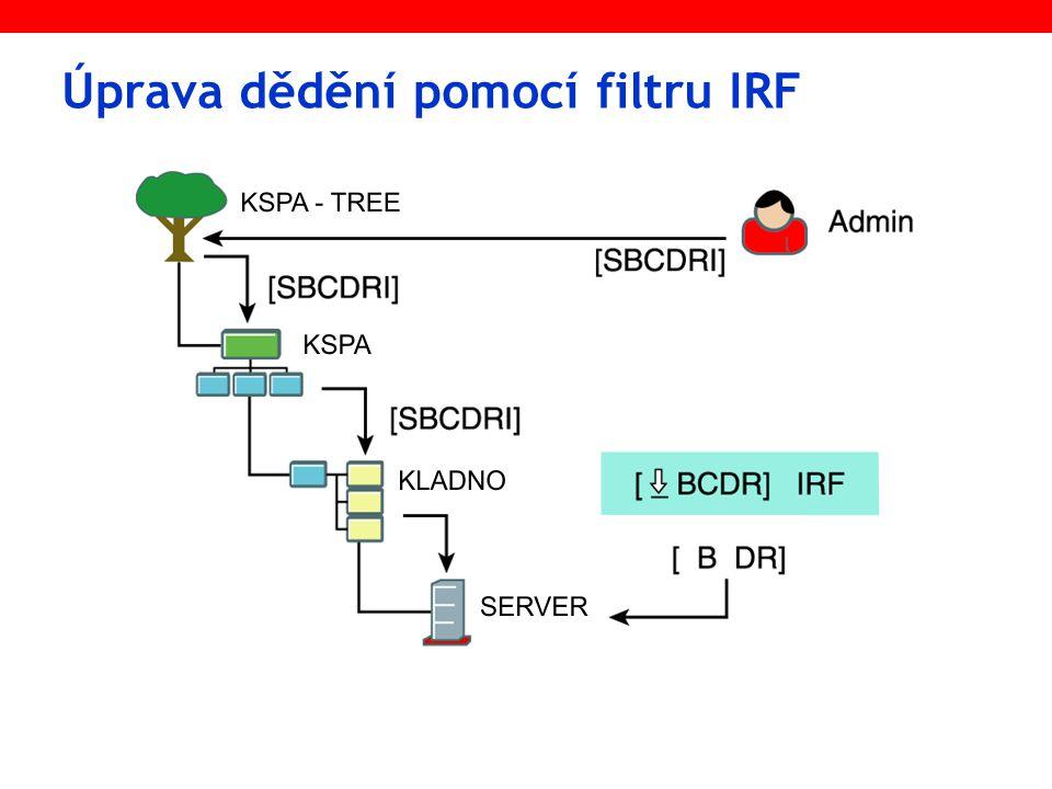 Příklad – školní server: přidělení práv eDirectory Vasek OU Technici IRF:[BCDRS] IRF:[BCDR - ] Admin Jan OU Účetní ORDAS S S BCDR