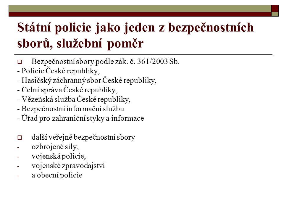 Soudy  Orgány státní moci soudní.