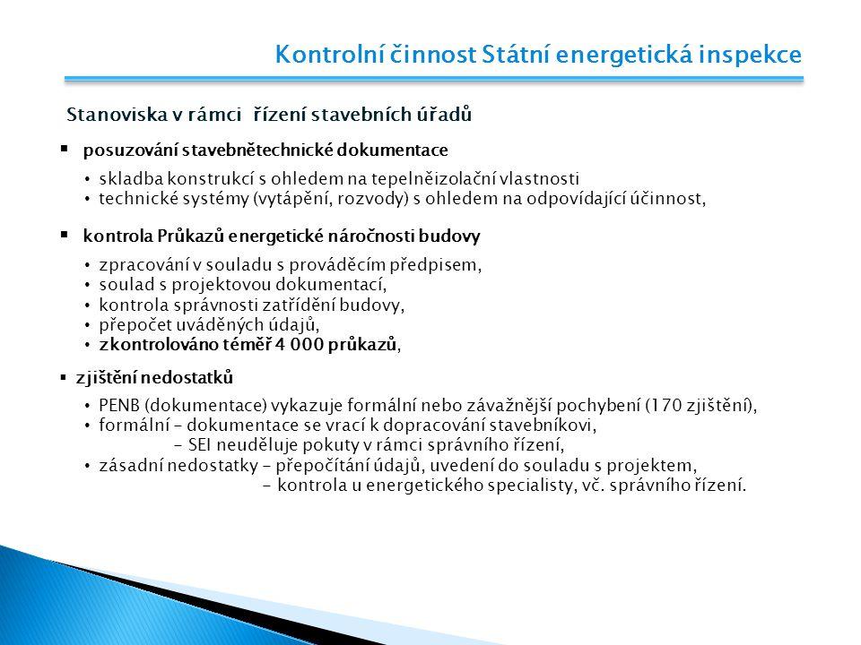 Kontrolní činnost Státní energetická inspekce Kontroly zahájené Územním inspektorátem pro Zlínský kraj Celkem 2014 ….