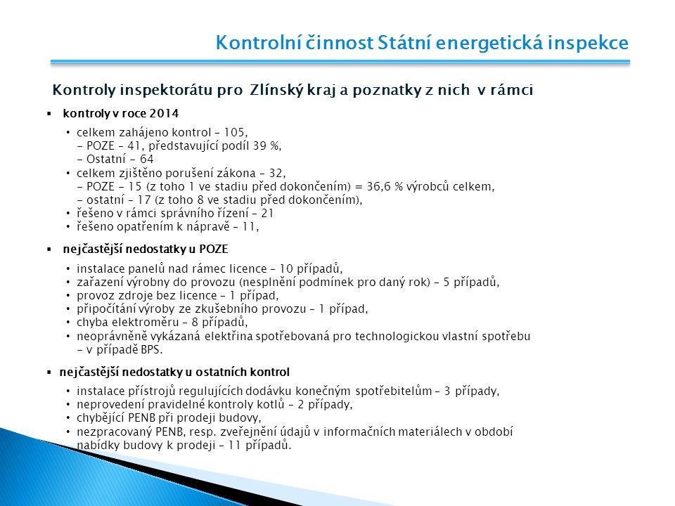 Kontrolní činnost Státní energetická inspekce Poznatky z kontrol POZE v rámci Územního inspektorátu Zlín  zjištění v roce 2014 instalace panelů nad rámec licence, zařazení výrobny do provozu (nesplnění podmínek pro daný rok), provoz zdroje bez licence, chyba elektroměru,  neoprávněný majetkový prospěch – náprava pochybení (2013 - 2014) Kontroly a správní delikty u FVE - statistika UzI Zlín (k 19.1.2015) FVEBPSCelkem Kontroly prováděné (2013 - 2014)58 (5 nedokončeno) 664 Kontroly se zjištěním porušení zákona (počet)20121 Kontroly se zjištěním porušení zákona (%)34,4816,6732,81 Vrácený neoprávněný majetkový prospěch (kontrolované osoby)10111 Vrácený neoprávněný majetkový prospěch (% z porušení - osoby)50,00100,0052,38 Vyčíslený neoprávněný majetkový prospěch (Kč bez DPH)1 465 452,52264 634,001 730 086,52 Vrácený neoprávněný majetkový prospěch (Kč bez DPH)1 420 821,43264 634,001 685 455,43 Vrácený neoprávněný majetkový prospěch (% z porušení - Kč bez DPH)96,95100,0097,42 Vyčíslený neoprávněný majetkový prospěch u nedokončených řízení (Kč bez DPH)410 283,140,00410 283,14 Neoprávněný majetkový prospěch celkem (Kč bez DPH)1 875 735,66264 634,002 140 369,66