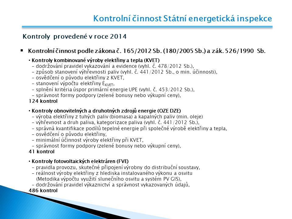 Kontrolní činnost Státní energetická inspekce Statistika provedených kontrol a správních řízení