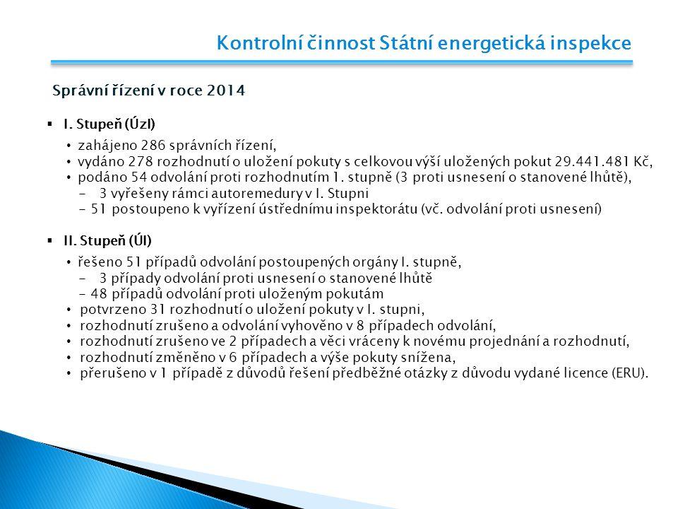 Kontrolní činnost Státní energetická inspekce Nejčastěji zjištěná porušení zákona v roce 2014  406/2000 Sb., o hospodaření s energií § 8 odst.