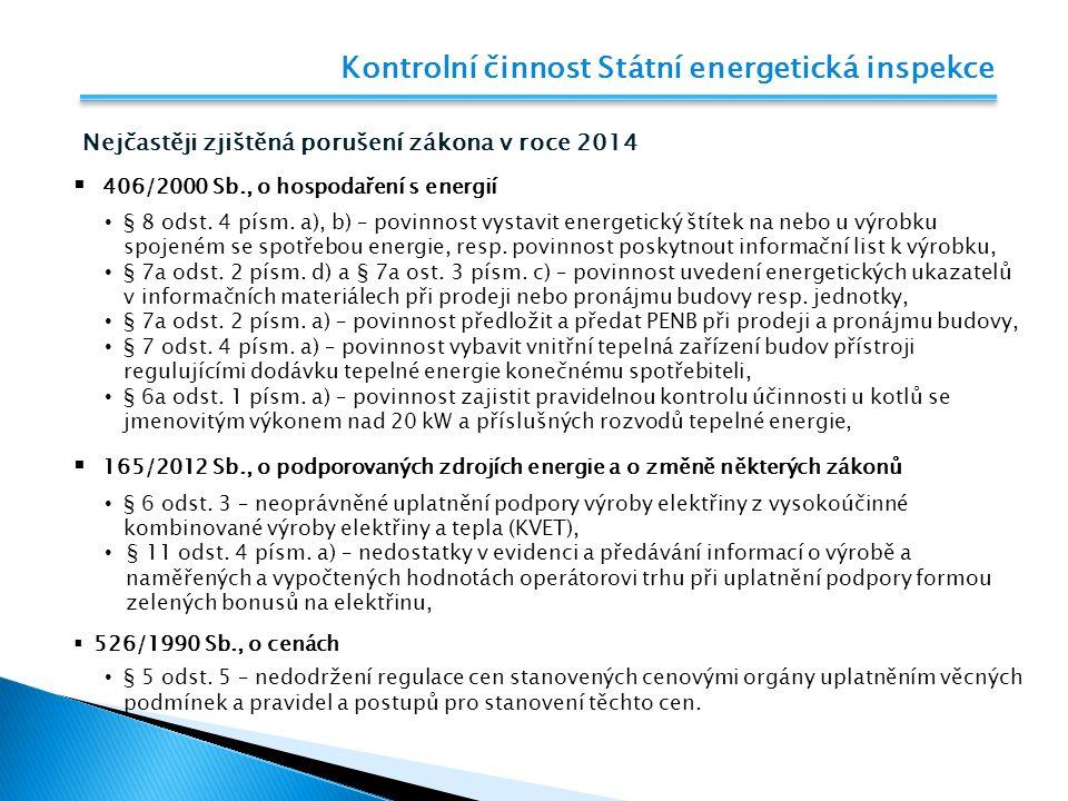 Kontrolní činnost Státní energetická inspekce Kontroly podporovaných zdrojů výroby energie Podíl kontroly podporovaných zdrojů na celkovém počtu kontrol představuje 58,6 %.