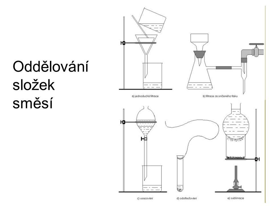 Destilace Filtrace Usazování a odstřeďování Krystalizace Sublimace Extrakce