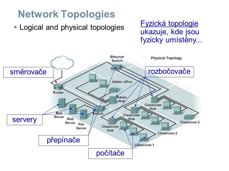Network Topologies  Logical and physical topologies Logická topologie ukazuje, jak jsou účastníci rozděleni podle toho, co dělají, bez ohledu na to, kde sídlí.