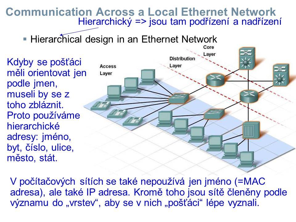  Hierarchical design in an Ethernet Network Hierarchický => jsou tam podřízení a nadřízení Poskytuje přístup = access obyčejným koncovým uživatelům.