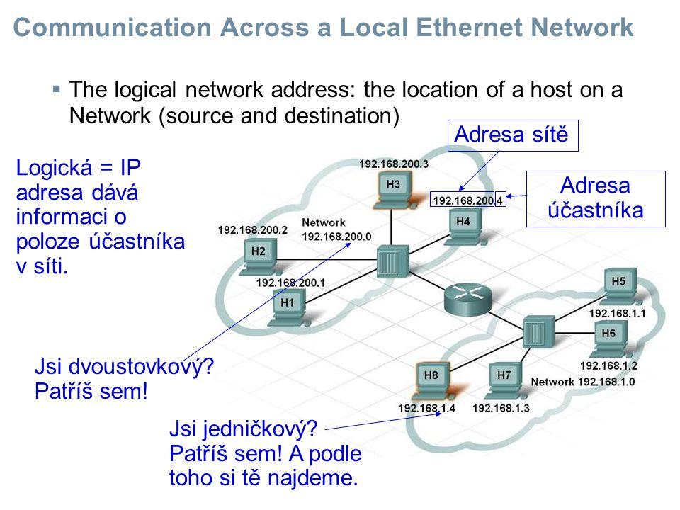 """Access Layer Devices and Communication Methods  The Access Layer and how it is used within an Ethernet Network Všichni účastníci na jedné """"odnoži směrovače mají stejnou síťovou část IP adresy."""