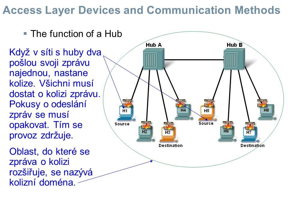  The function of switches Switch se postupně naučí všechna jména (=MAC adresy) ve své síti a zprávy posílá cíleně jen správnému adresátovi.