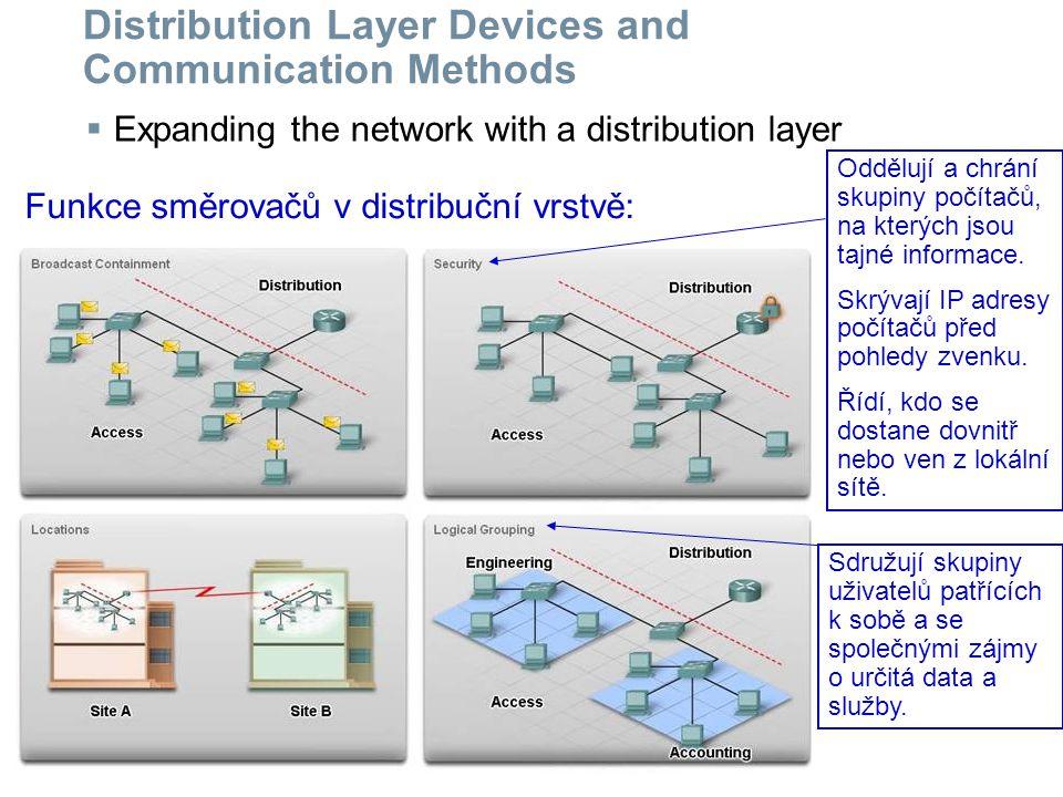 Distribution Layer Devices and Communication Methods  The function of routers Přepínač posílá rámce (frames) podle MAC adres.