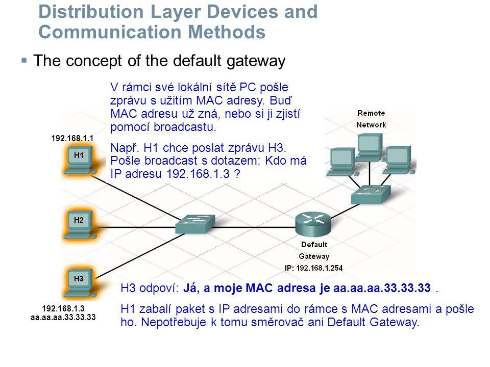 Distribution Layer Devices and Communication Methods  The concept of the default gateway 192.168.1.1 Když chce H1 poslat něco do Remote Network např.