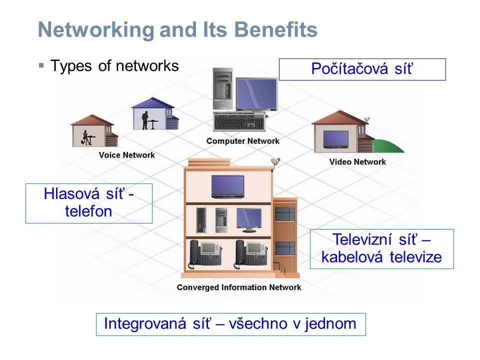 Networking and Its Benefits  Examples of small, medium and large networks
