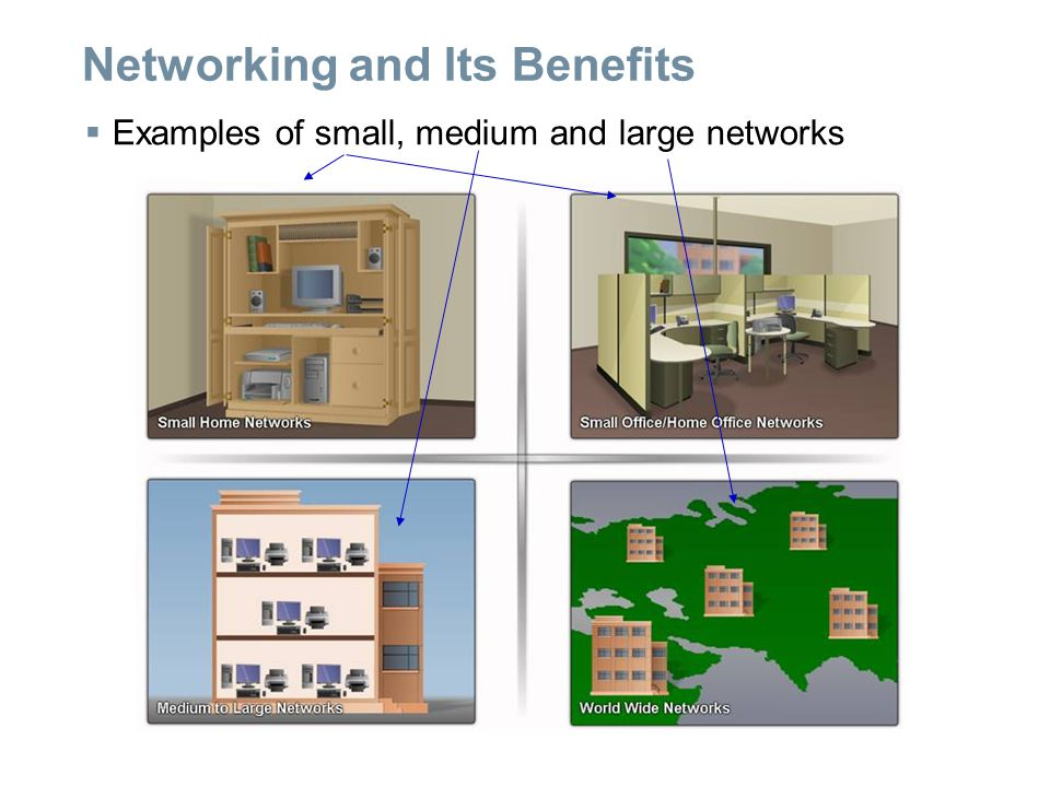 Networking and Its Benefits  Components of an Information network