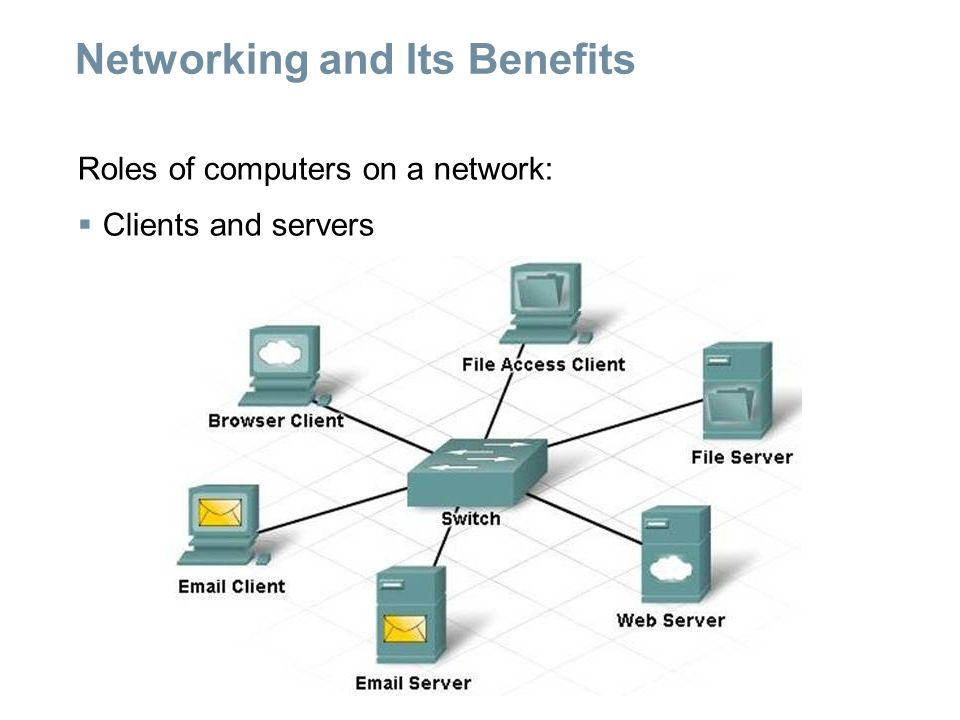 Networking and Its Benefits  Computer peer-to-peer network síť s rovnocennými uzly