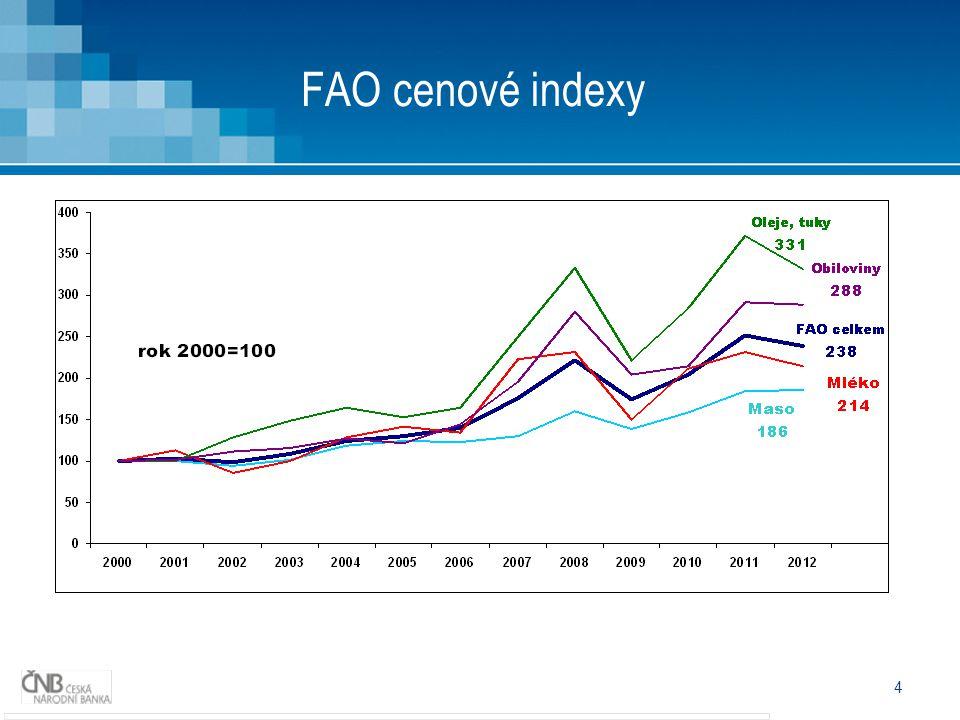 5 Cenová hladina potravin v Evropě 2005 =100 Potraviny zdražují v celé Evropě – průměrný vzestup cenové hladiny v EU od roku 2005 - 25 % Pobaltí, Bulharsko, Maďarsko versus Švýcarsko, Norsko, Francie, Itálie, Švédsko ČR není v extrémní pozici, ale potraviny zde zdražily nadprůměrně Zdroj:Eurostat