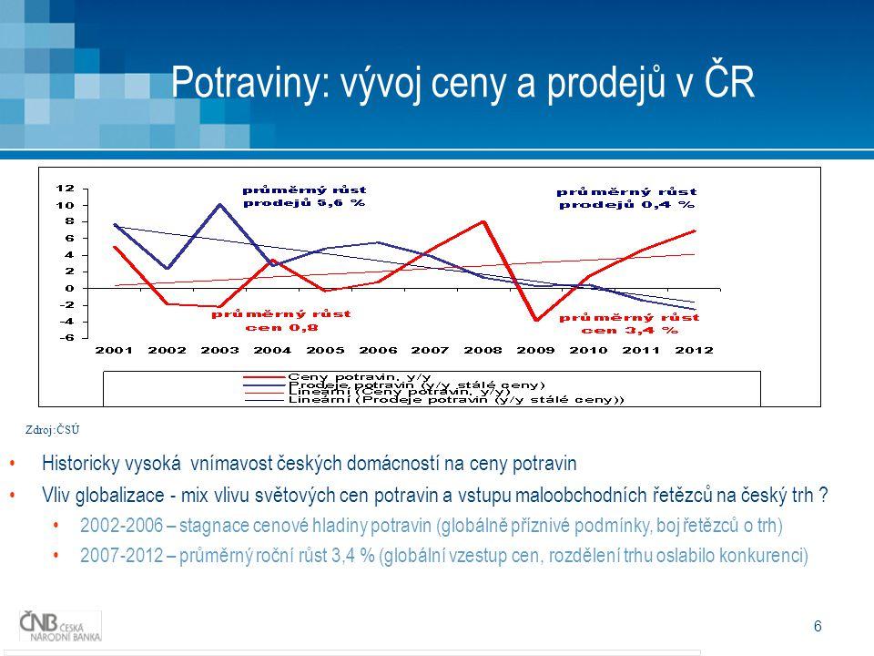 """7 Oproti průměru roku 2005 Reálná mzda (2012) + 13 % CPI (leden 2013) + 23 % Potraviny a nealko + 30 % Alko a tabák + 48 % Zdravotnictví + 67 % Bydlení- platby za služby+ 45 % Odívání a obuv- 20 % Pošty a telekomunikace- 10 % Bydlení – vybavení- 10 Zdroj:ČSÚ Diferencovaný vývoj cenové hladiny 2005=100 I s vyloučením vlivu DPH stoupají počátkem roku 2013 ceny potravin minimálně o 4 % Ceny potravin, energií a dalších základních potřeb rostou podstatně rychleji než ceny ostatních komodit – limituje výdaje na jiné (byť relativně """"levné ) zboží a služby Asymetrická reakce spotřebitelů ."""