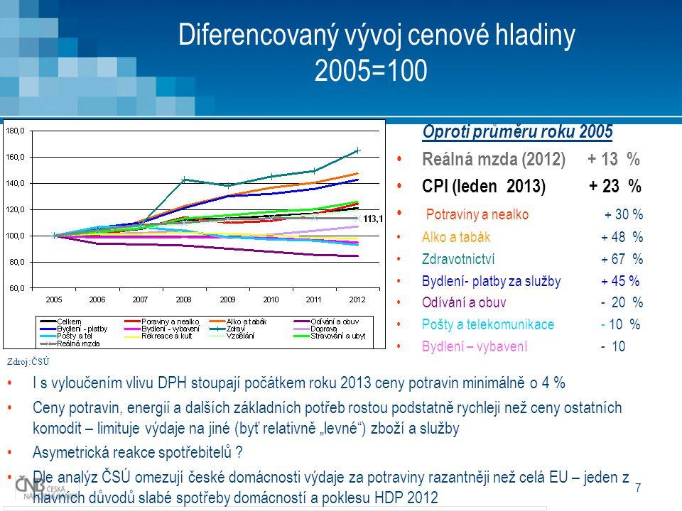 8 Potravinová soběstačnost ČR a závislost na vývoji zahraničních cen Jaký vývoj světových cen potravin můžeme očekávat .