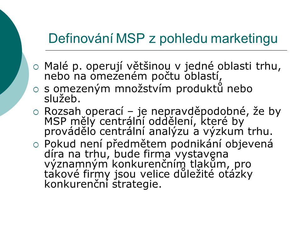 Podceněný marketing MSP.Proč. Myslí si že je to jen reklama.