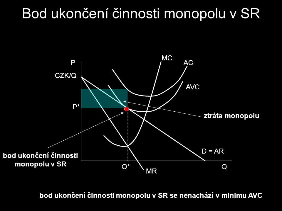 Bod ukončení činnosti monopolu v SR monopol v krátkém období ukončí činnost, pokud P ≤ AVC P CZK/Q D = AR MR MC AVC ztráta monopolu Q* P* Q AC bod ukončení činnosti monopolu v SR bod ukončení činnosti monopolu v SR se nenachází v minimu AVC