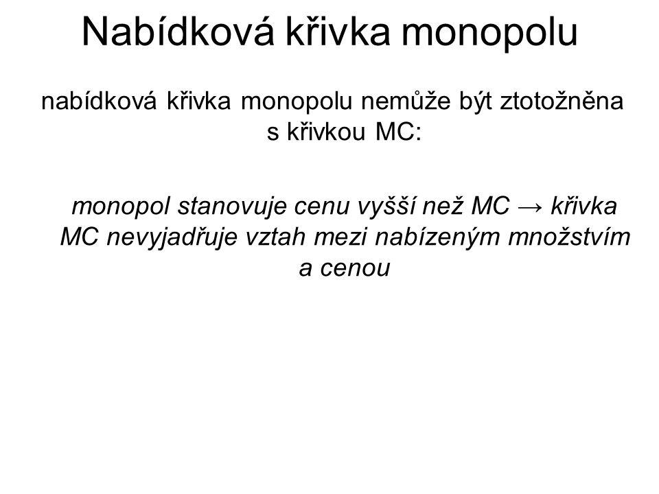 Nabídková křivka monopolu nabídková křivka monopolu nemůže být ztotožněna s křivkou MC: monopol stanovuje cenu vyšší než MC → křivka MC nevyjadřuje vztah mezi nabízeným množstvím a cenou