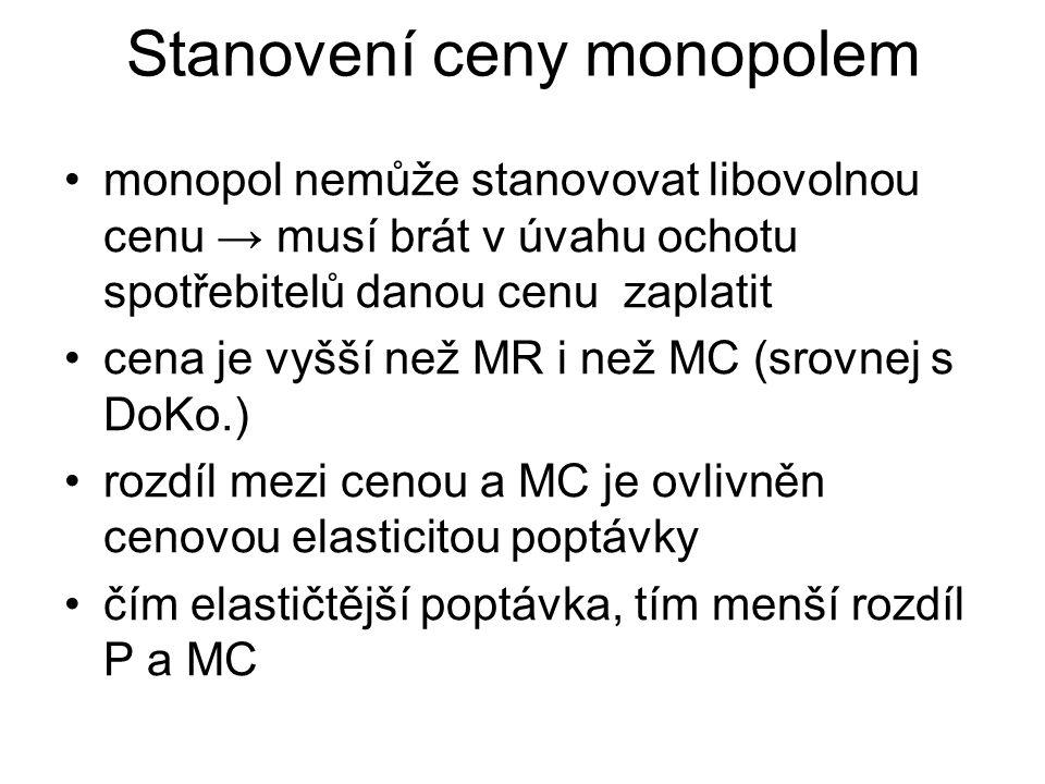 Stanovení ceny monopolem monopol nemůže stanovovat libovolnou cenu → musí brát v úvahu ochotu spotřebitelů danou cenu zaplatit cena je vyšší než MR i než MC (srovnej s DoKo.) rozdíl mezi cenou a MC je ovlivněn cenovou elasticitou poptávky čím elastičtější poptávka, tím menší rozdíl P a MC