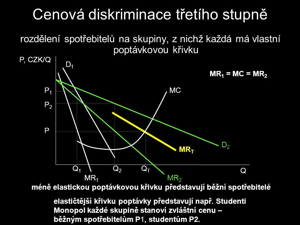 rozdělení spotřebitelů na skupiny, z nichž každá má vlastní poptávkovou křivku Cenová diskriminace třetího stupně D1D1 MR 1 D2D2 MR 2 MR T MC Q1Q1 Q2Q2 QTQT P, CZK/Q P1P1 P2P2 P MR 1 = MC = MR 2 Q méně elastickou poptávkovou křivku představují běžní spotřebitelé elastičtější křivku poptávky představují např.