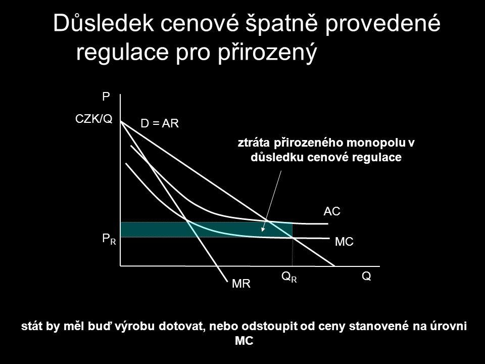 Důsledek cenové špatně provedené regulace pro přirozený monopol P CZK/Q D = AR MR MC AC ztráta přirozeného monopolu v důsledku cenové regulace QRQR PRPR Q stát by měl buď výrobu dotovat, nebo odstoupit od ceny stanovené na úrovni MC