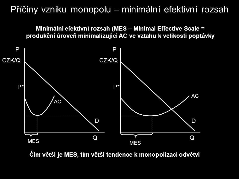 Příčiny vzniku monopolu – minimální efektivní rozsah Minimální efektivní rozsah (MES – Minimal Effective Scale = produkční úroveň minimalizující AC ve vztahu k velikosti poptávky P CZK/Q D AC MES P* Q P CZK/Q D AC MES P* Q Čím větší je MES, tím větší tendence k monopolizaci odvětví