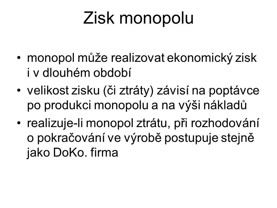 Zisk monopolu monopol může realizovat ekonomický zisk i v dlouhém období velikost zisku (či ztráty) závisí na poptávce po produkci monopolu a na výši nákladů realizuje-li monopol ztrátu, při rozhodování o pokračování ve výrobě postupuje stejně jako DoKo.