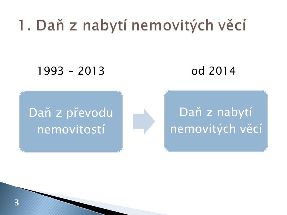  zákonné opatření Senátu č.340/2013 Sb., o dani z nabytí nemovitých věcí  vyhláška č.