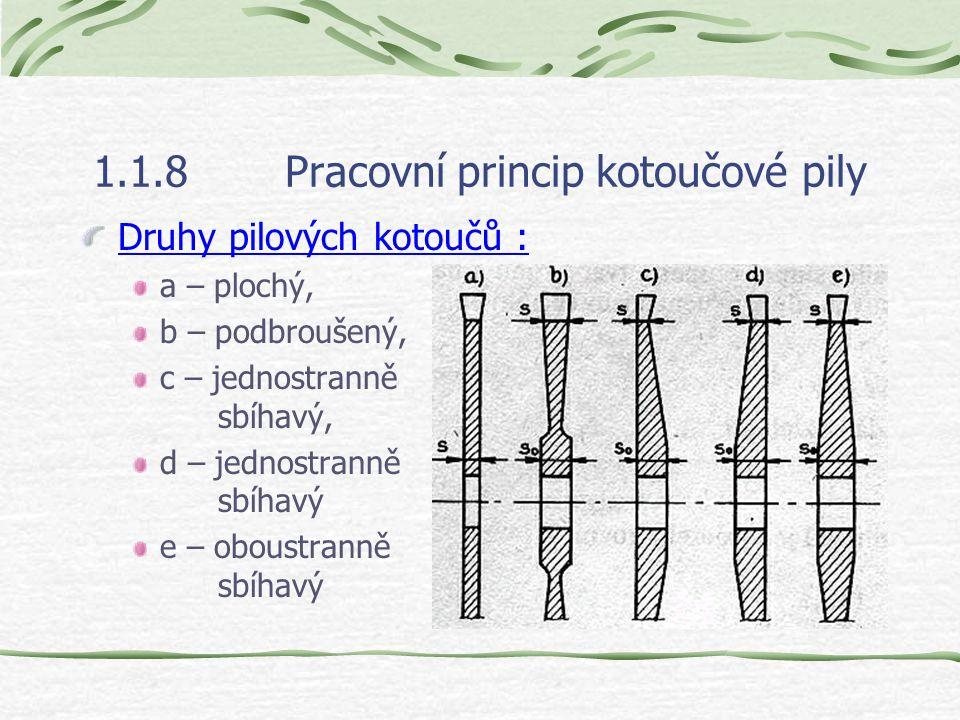 1.1.8Pracovní princip kotoučové pily Druhy pilových kotoučů : a – plochý, b – podbroušený, c – jednostranně sbíhavý, d – jednostranně sbíhavý e – oboustranně sbíhavý