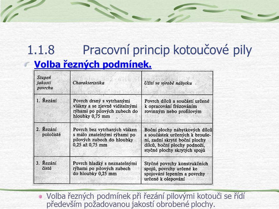 1.1.8Pracovní princip kotoučové pily Volba řezných podmínek.