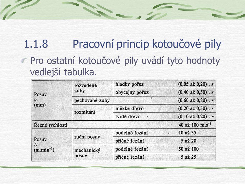 1.1.8Pracovní princip kotoučové pily Pro ostatní kotoučové pily uvádí tyto hodnoty vedlejší tabulka.