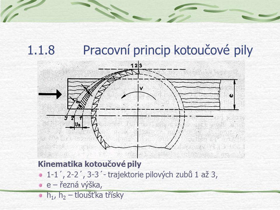1.1.8Pracovní princip kotoučové pily Kinematika kotoučové pily 1-1´, 2-2´, 3-3´- trajektorie pilových zubů 1 až 3, e – řezná výška, h 1, h 2 – tloušťka třísky